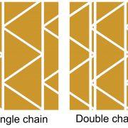 venus-totalcover-double-chain-construction